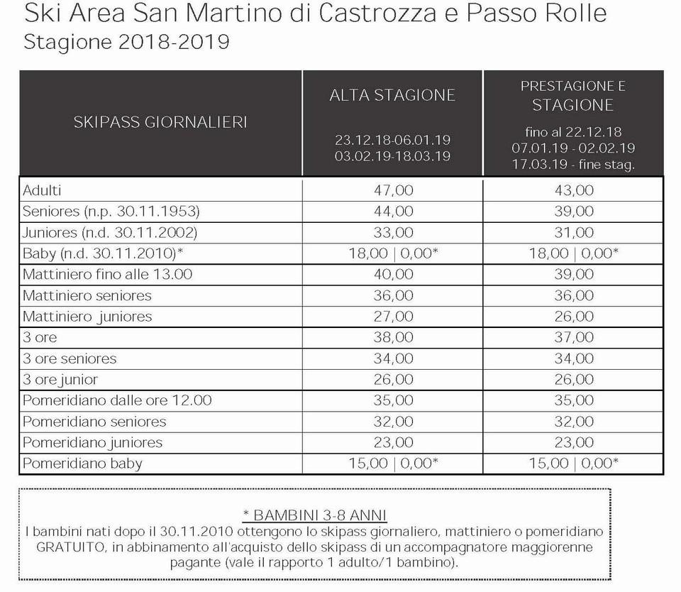 Skipass Prices - San Martino di Castrozza, Passo Rolle, Primiero e Vanoi